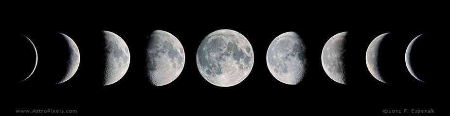 Moon Phases Mosaic
