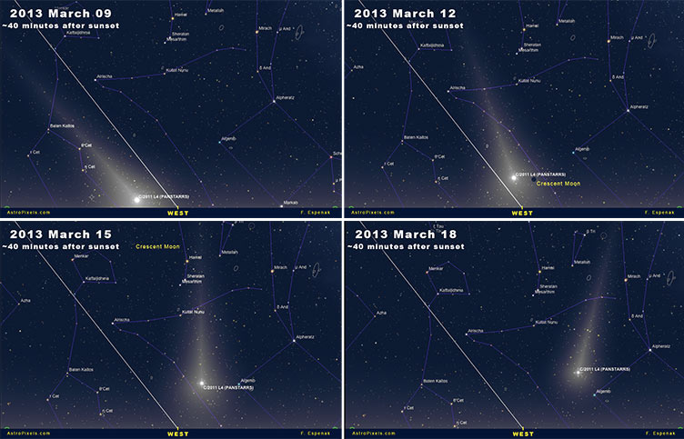 A computer simulation illustrates the appearance of Comet Panstarrs on 4 evenings during March 2013. Visit Comet Panstarrs Viewing Charts to see individual charts for every day from March 5 through March 25.