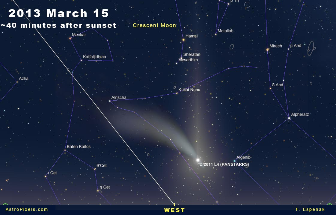 A Photoshop rendition of Comet Panstarrs is based on predictions that the comet will exhibit a broad dust tail curving up and to the left of the nucleus as seen about 40 minutes after sunset on March 15. Diagram copyright 2013 by Fred Espenak.