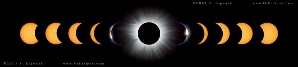 "Eleven images capture various phases of the 2001 total eclipse from start to finish. Courtesy of ""MrEclipse.com""."
