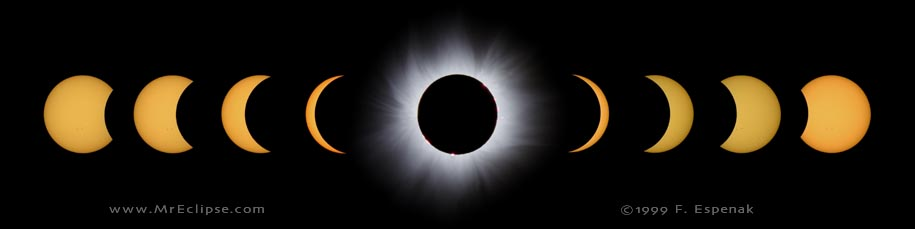 A series of nine images were combined into a time sequence of the total solar eclipse of 1999 August 11, from Lake Hazar, Turkey. The corona has been computer enhanced to show subtle details and prominences. Copyright 1999 by Fred Espenak.