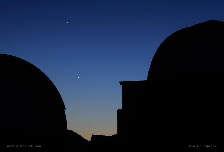 Planetary Alignment 2013